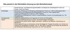 Neubau eines Depot- und Werkstattgebäudes © 2018 Betrieb für Bau und Liegenschaften Mecklenburg-Vorpommern